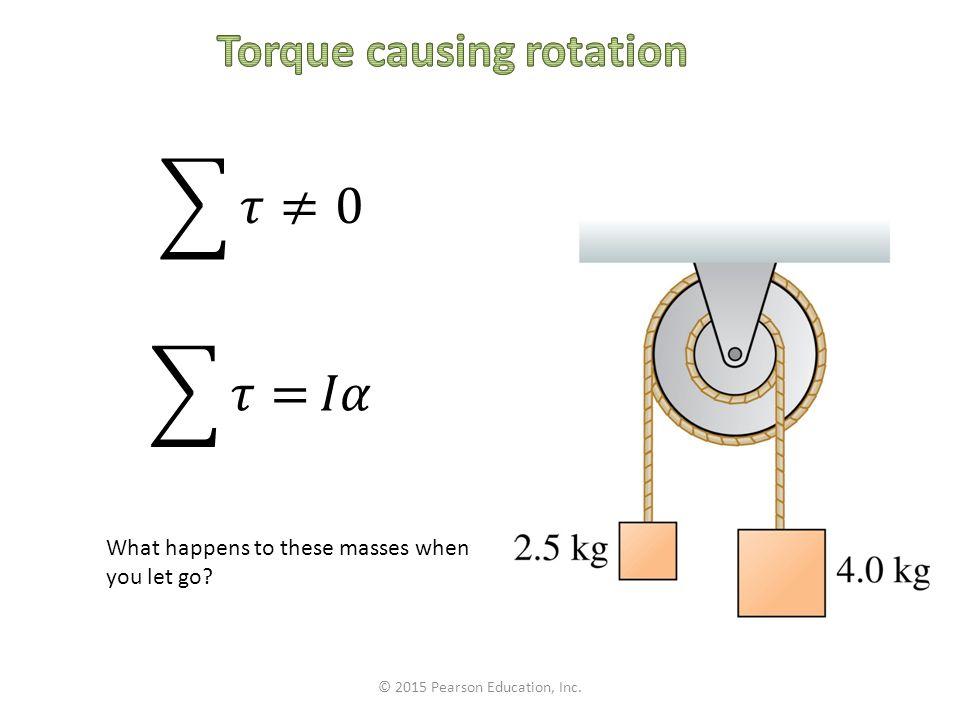 Torque causing rotation