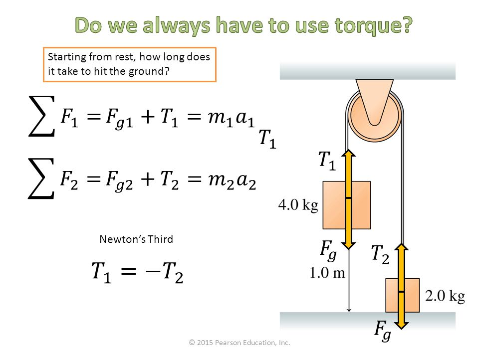 Do we always have to use torque