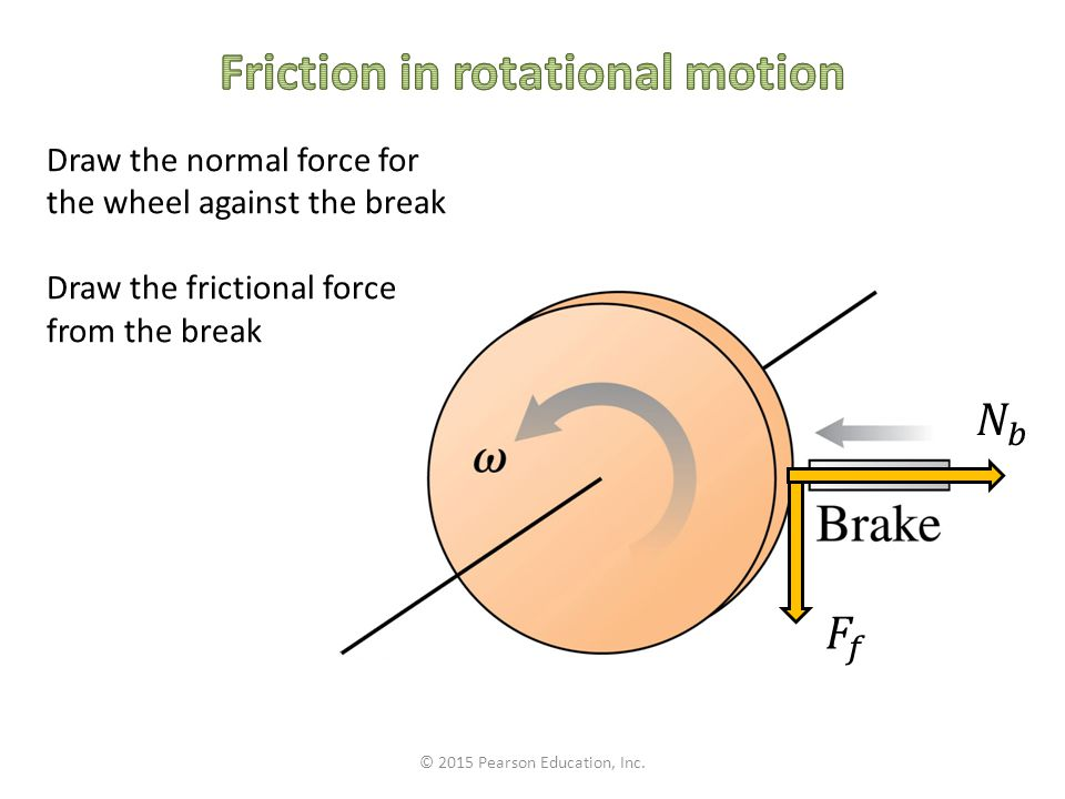 Friction in rotational motion