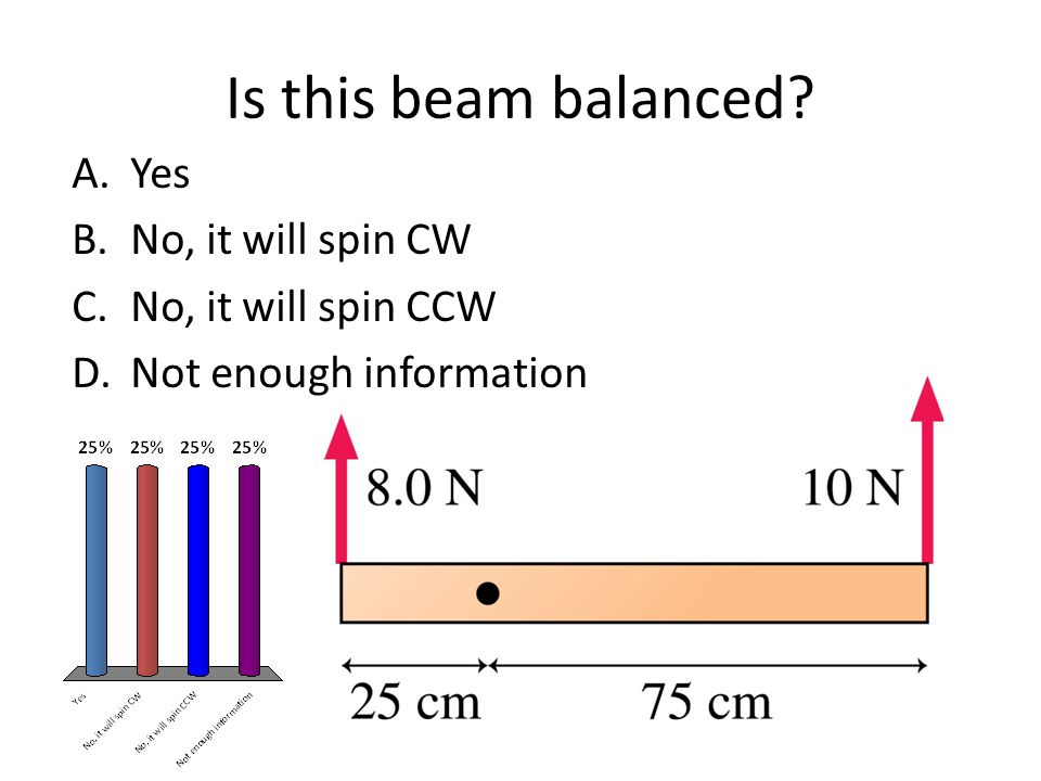 Is this beam balanced Yes No, it will spin CW No, it will spin CCW