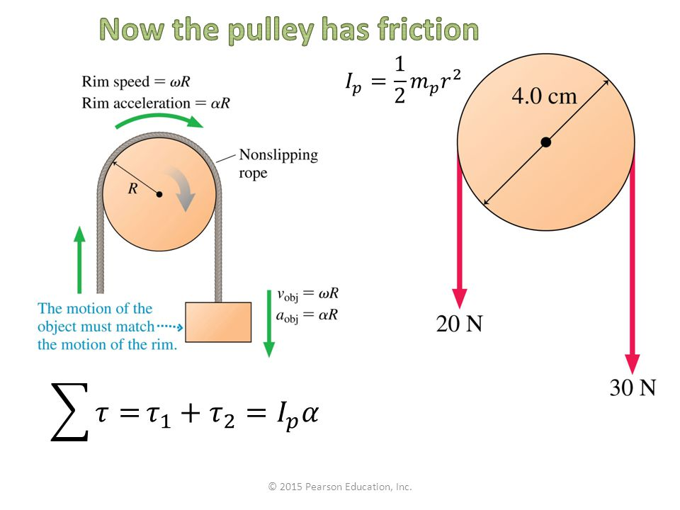 Now the pulley has friction