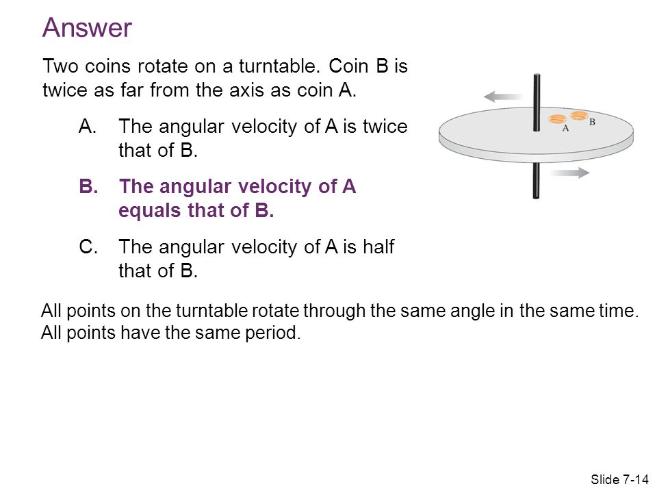 Answer Two coins rotate on a turntable. Coin B is twice as far from the axis as coin A. The angular velocity of A is twice that of B.