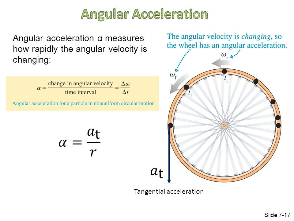 Angular Acceleration 𝛼= 𝑎 t 𝑟 𝑎 t