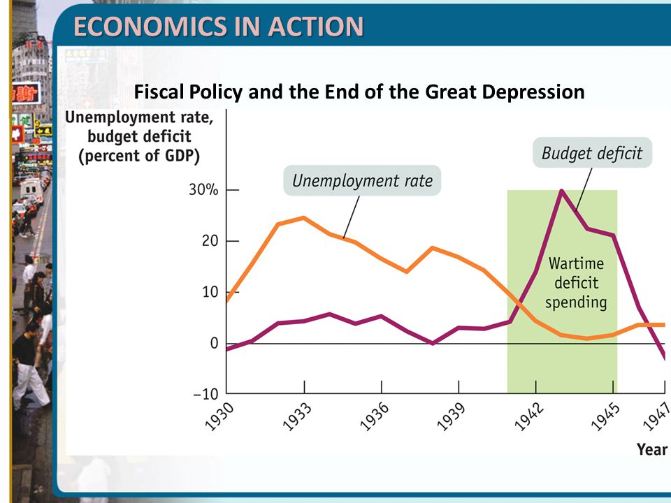 Fiscal Policy and the End of the Great Depression