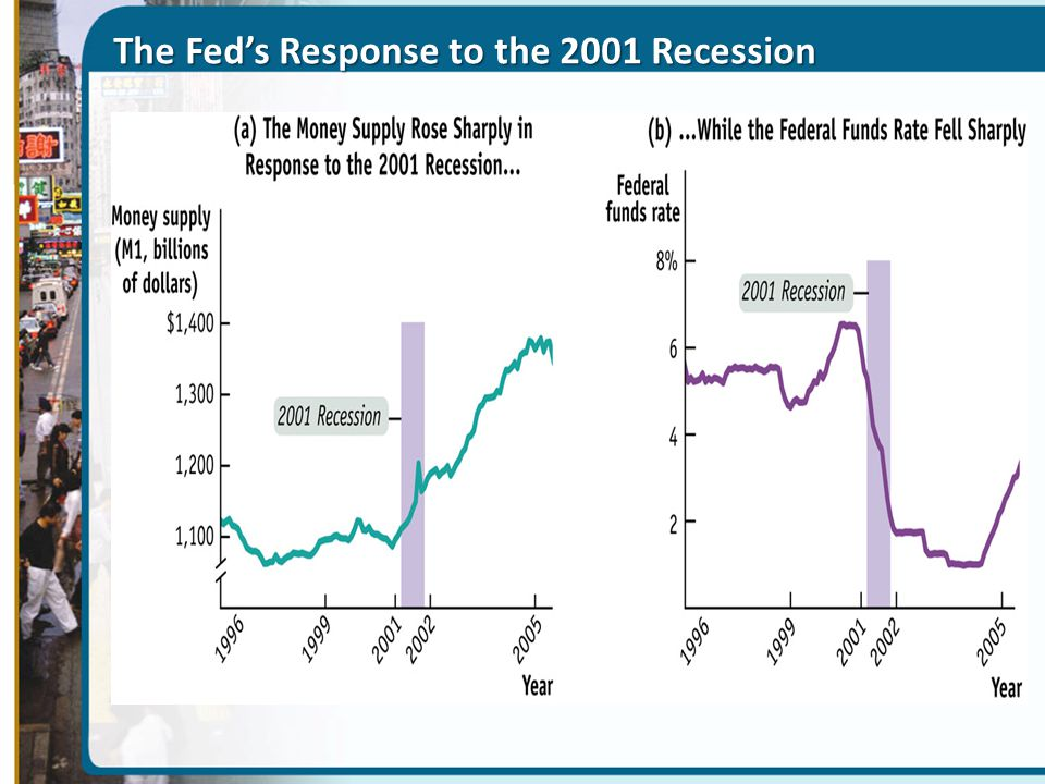 The Fed's Response to the 2001 Recession