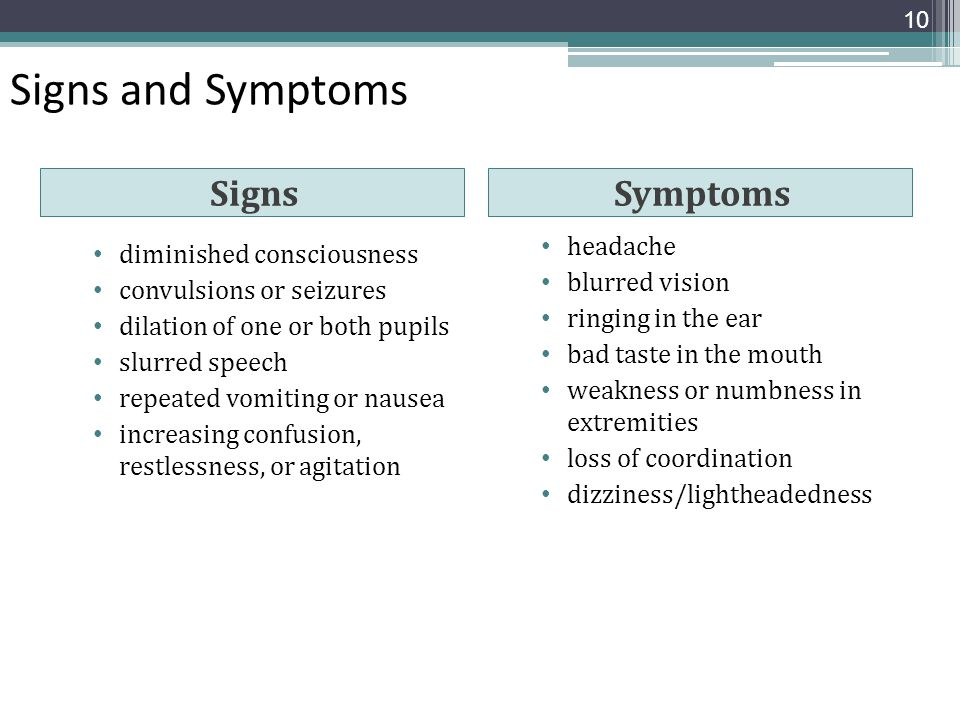 Signs and Symptoms Signs Symptoms headache diminished consciousness