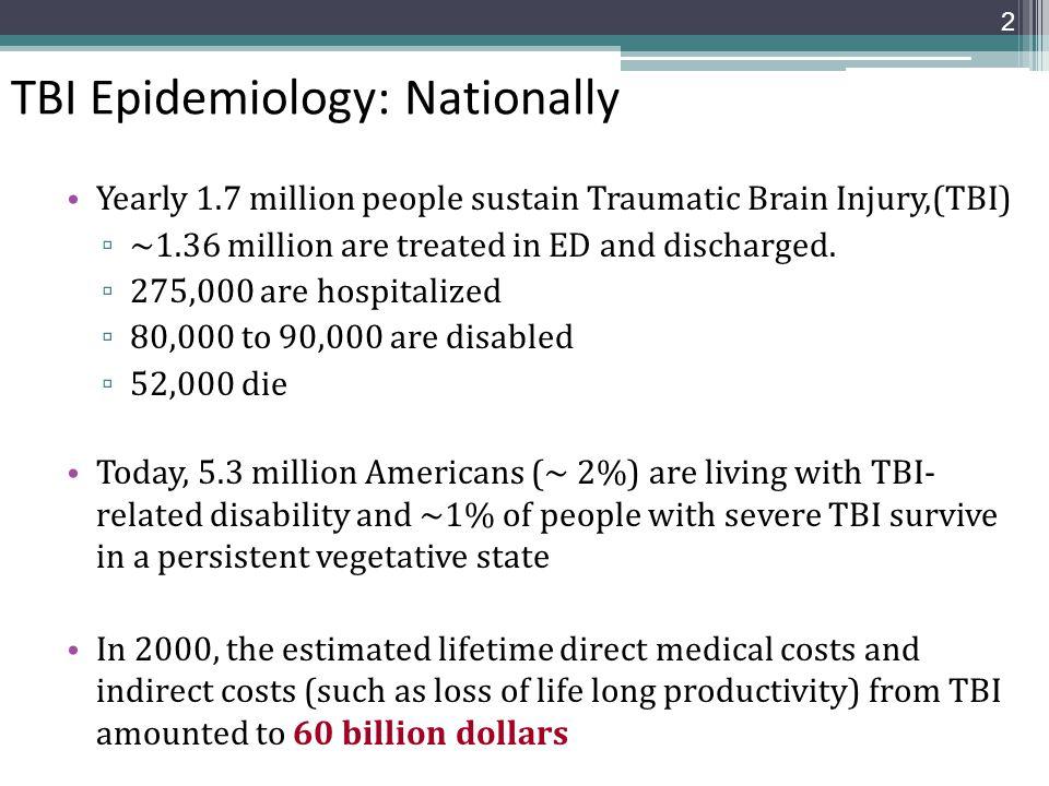 TBI Epidemiology: Nationally