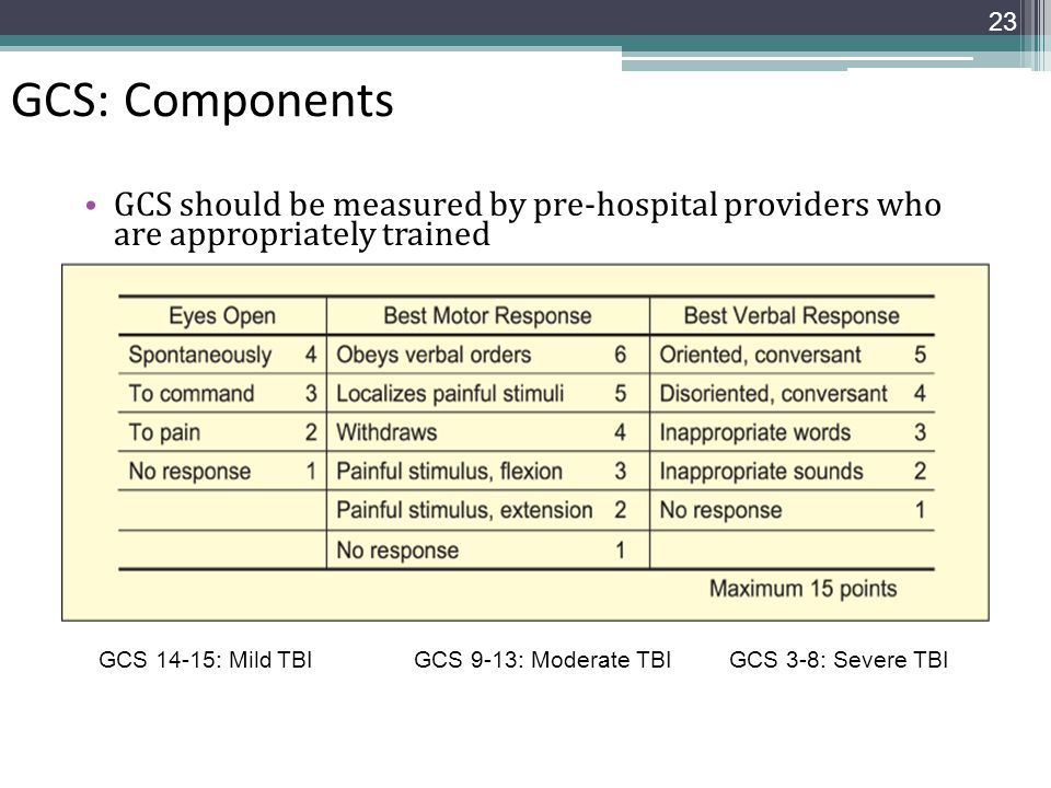 GCS: Components GCS should be measured by pre-hospital providers who are appropriately trained.