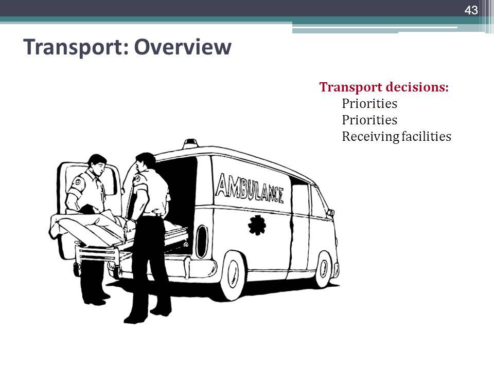 Transport: Overview Priorities Receiving facilities
