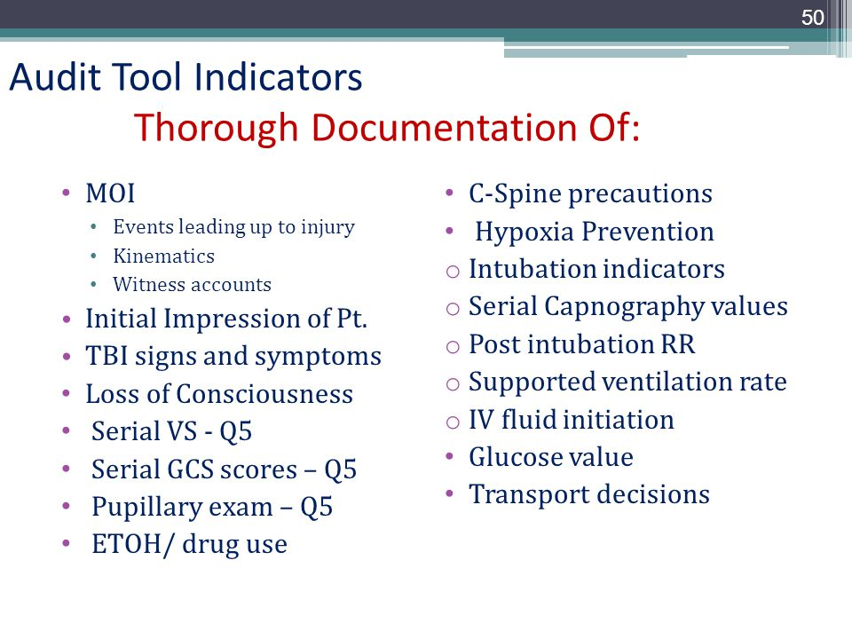 Audit Tool Indicators Thorough Documentation Of: