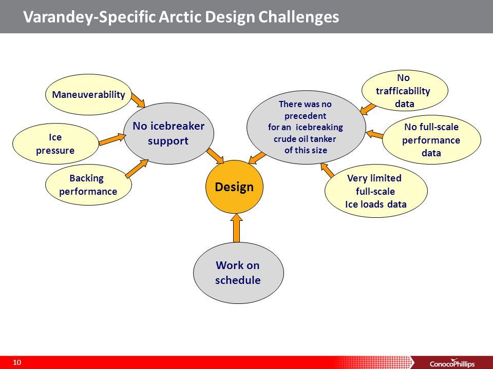 Varandey-Specific Arctic Design Challenges