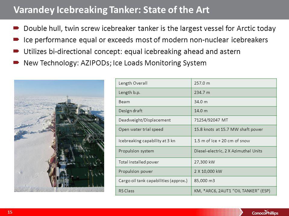 Varandey Icebreaking Tanker: State of the Art