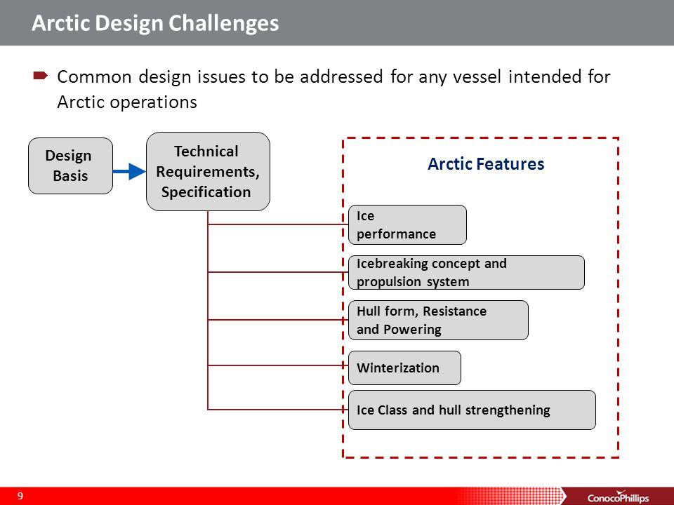 Arctic Design Challenges