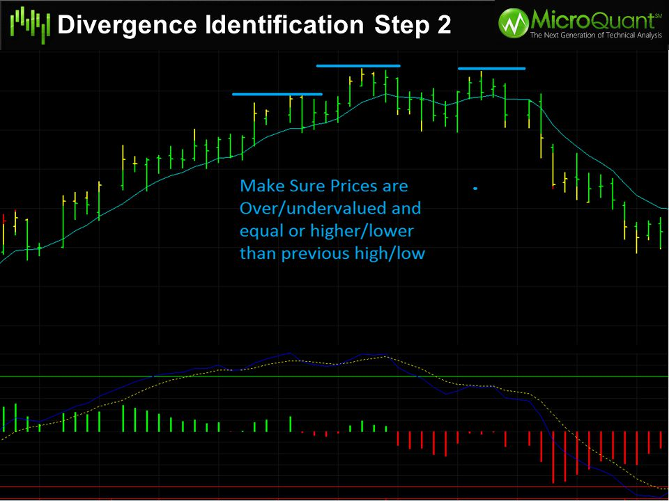 Divergence Identification Step 2