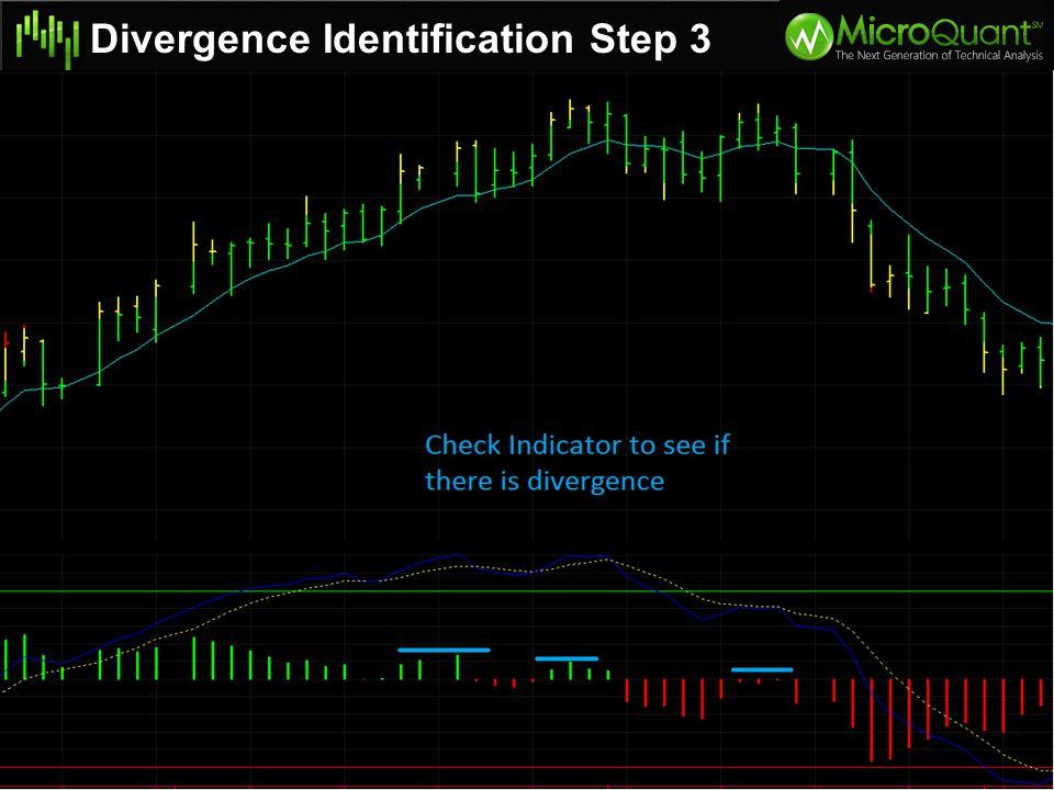 Divergence Identification Step 3