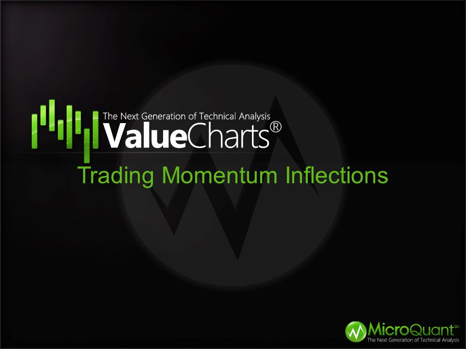 Trading Momentum Inflections