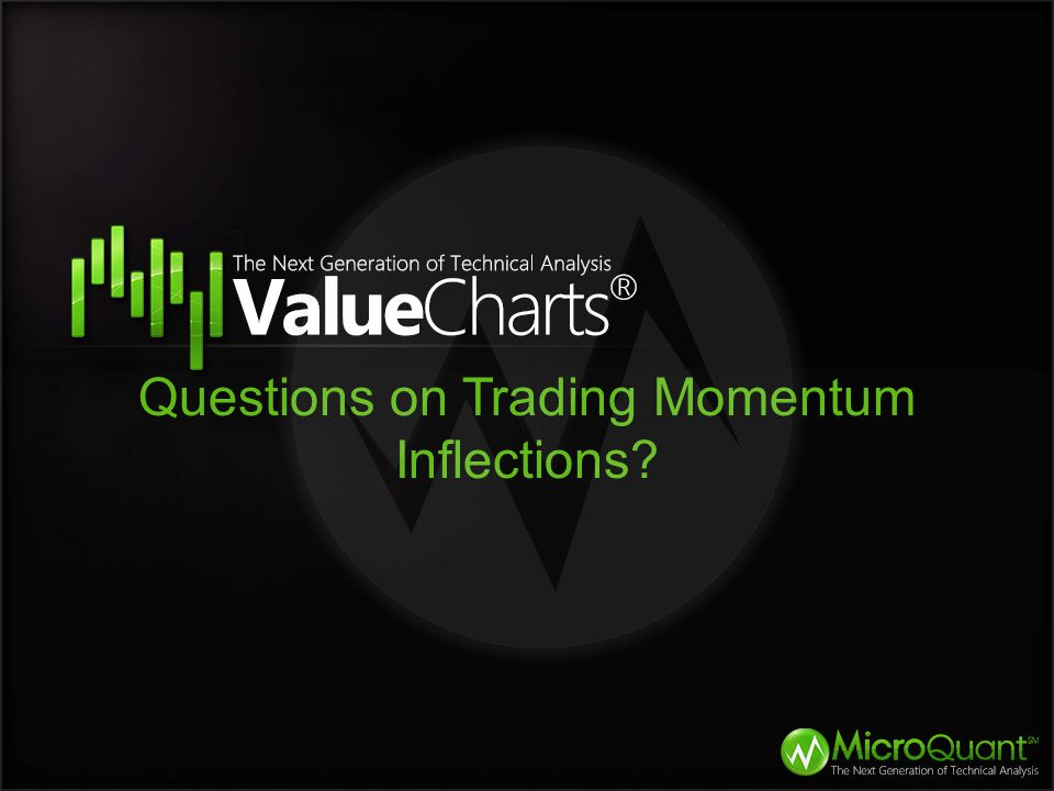 Questions on Trading Momentum Inflections
