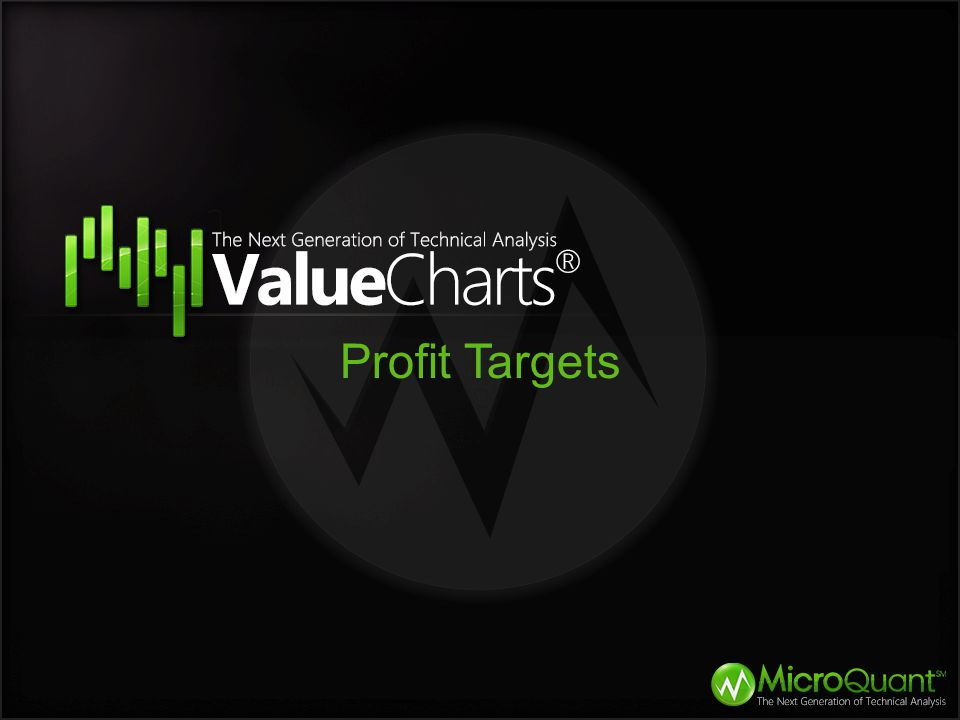Profit Targets