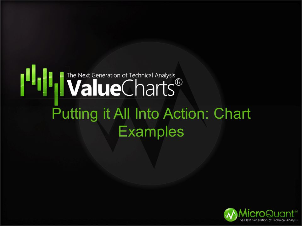 Putting it All Into Action: Chart Examples