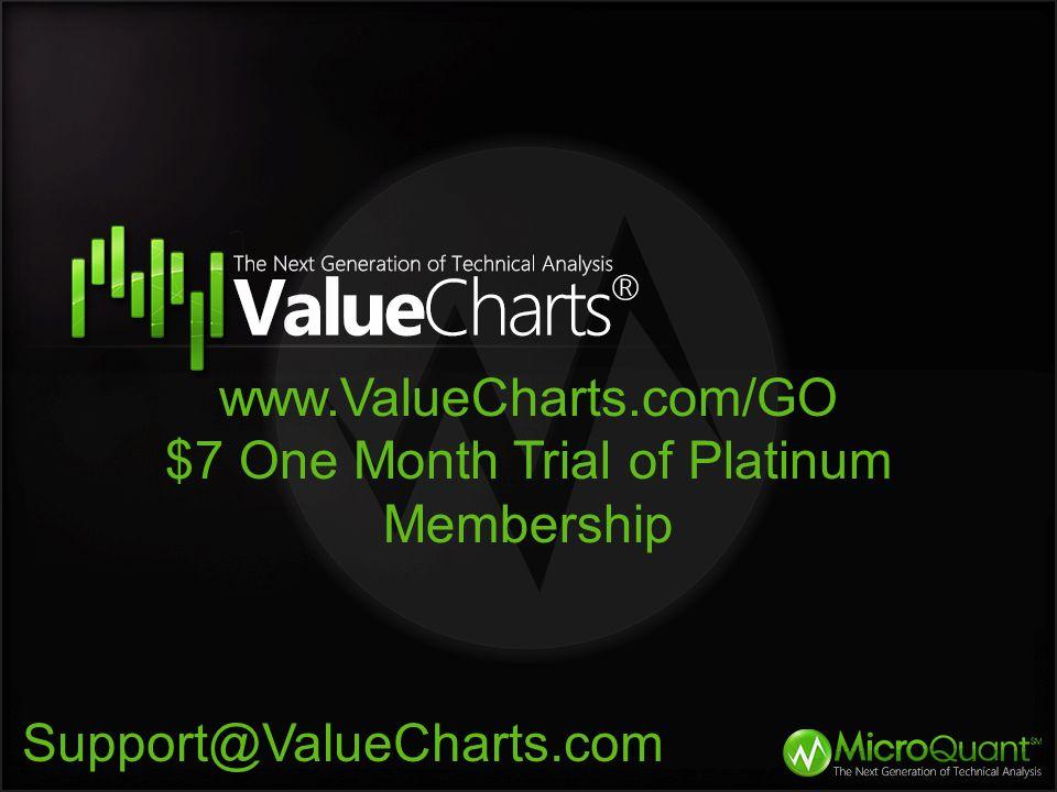 $7 One Month Trial of Platinum Membership