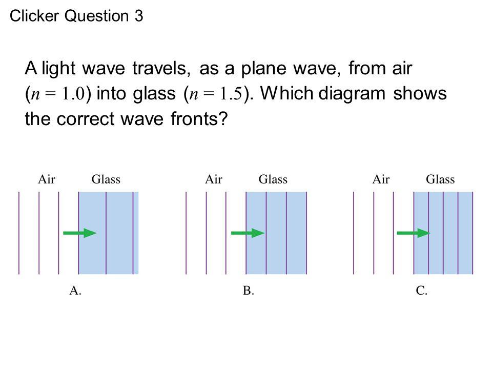 Clicker Question 3 QuickCheck 20.9.