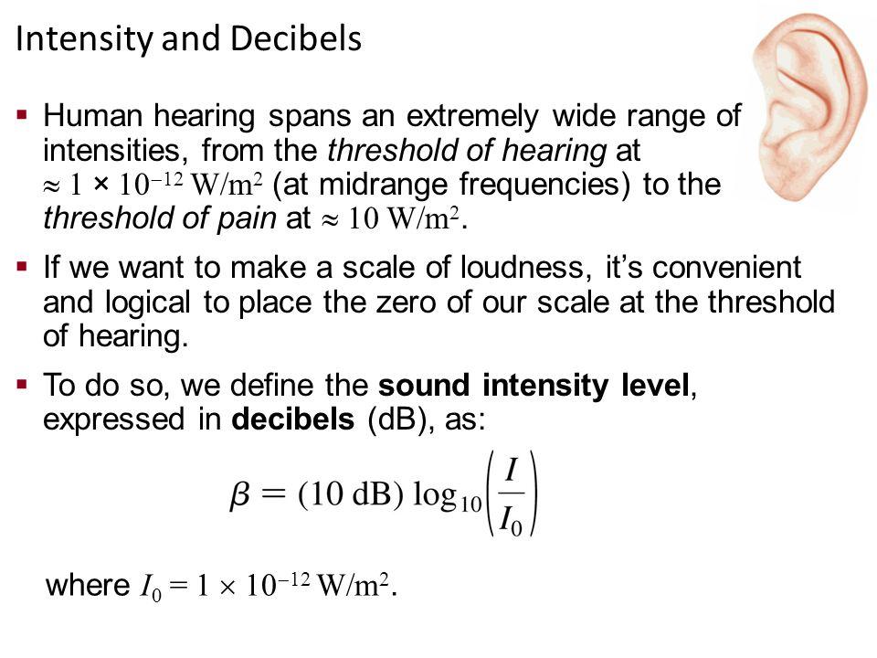 Intensity and Decibels