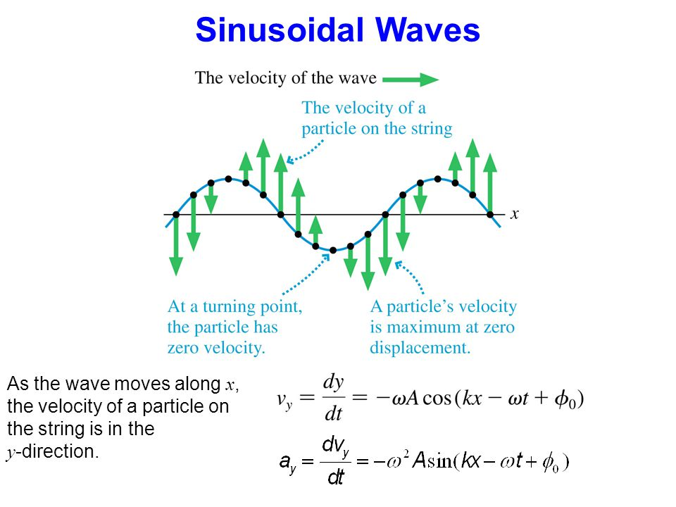 Sinusoidal Waves As the wave moves along x, the velocity of a particle on the string is in the y-direction.