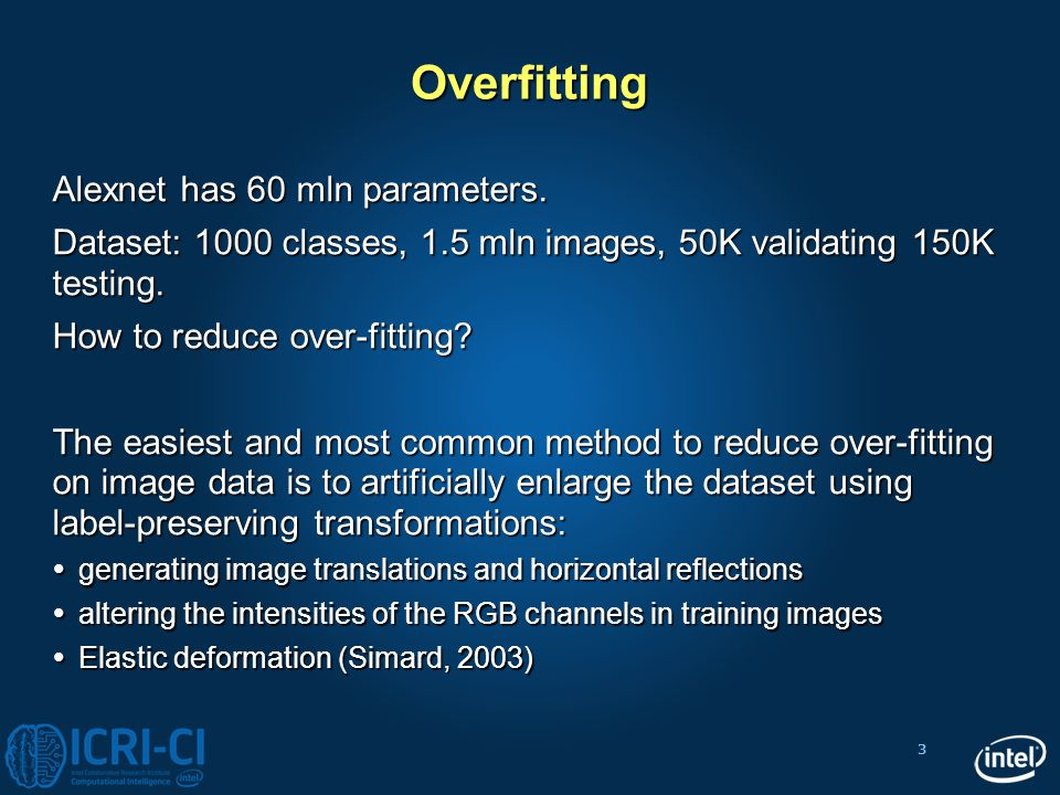 Overfitting Alexnet has 60 mln parameters.