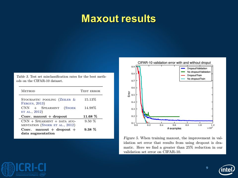 Maxout results
