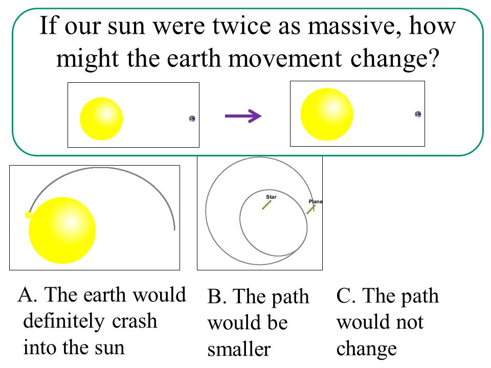 If our sun were twice as massive, how might the earth movement change