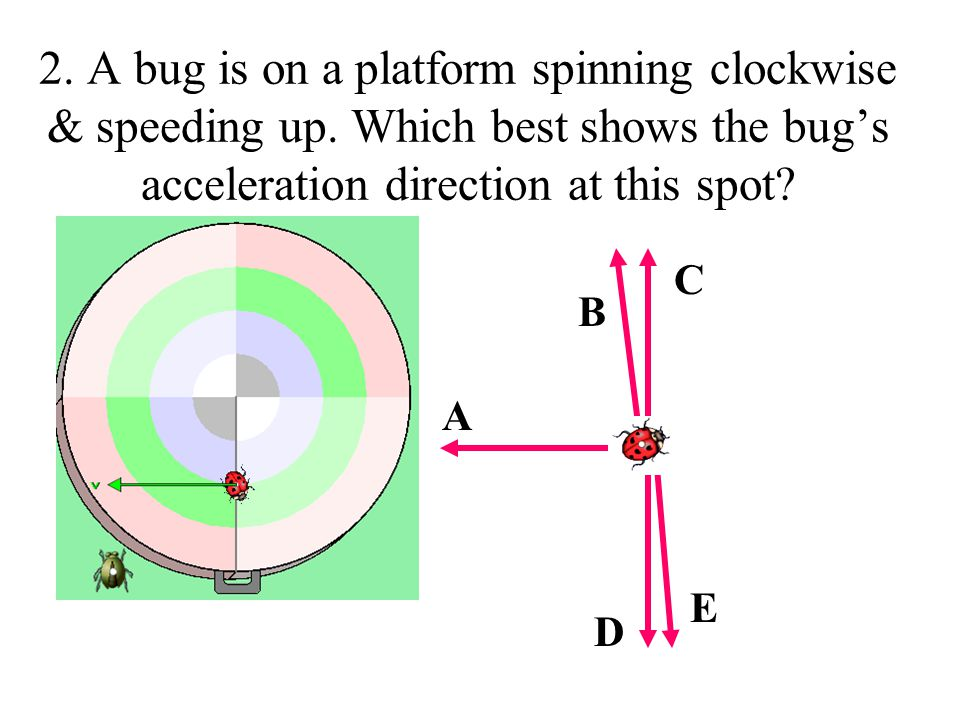 2. A bug is on a platform spinning clockwise & speeding up