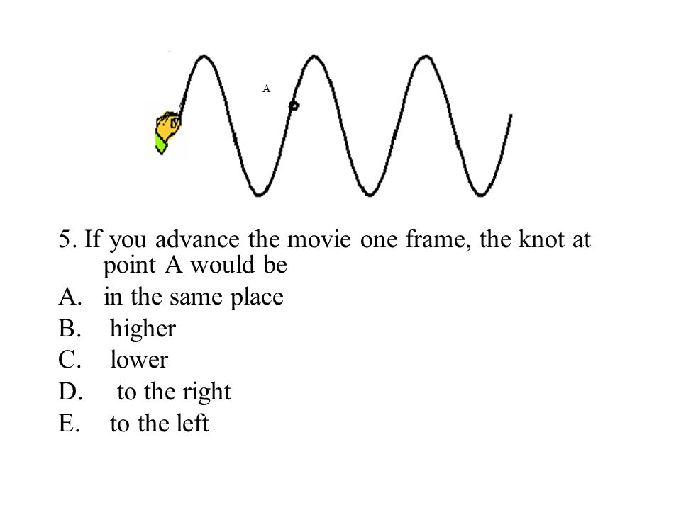 5. If you advance the movie one frame, the knot at point A would be