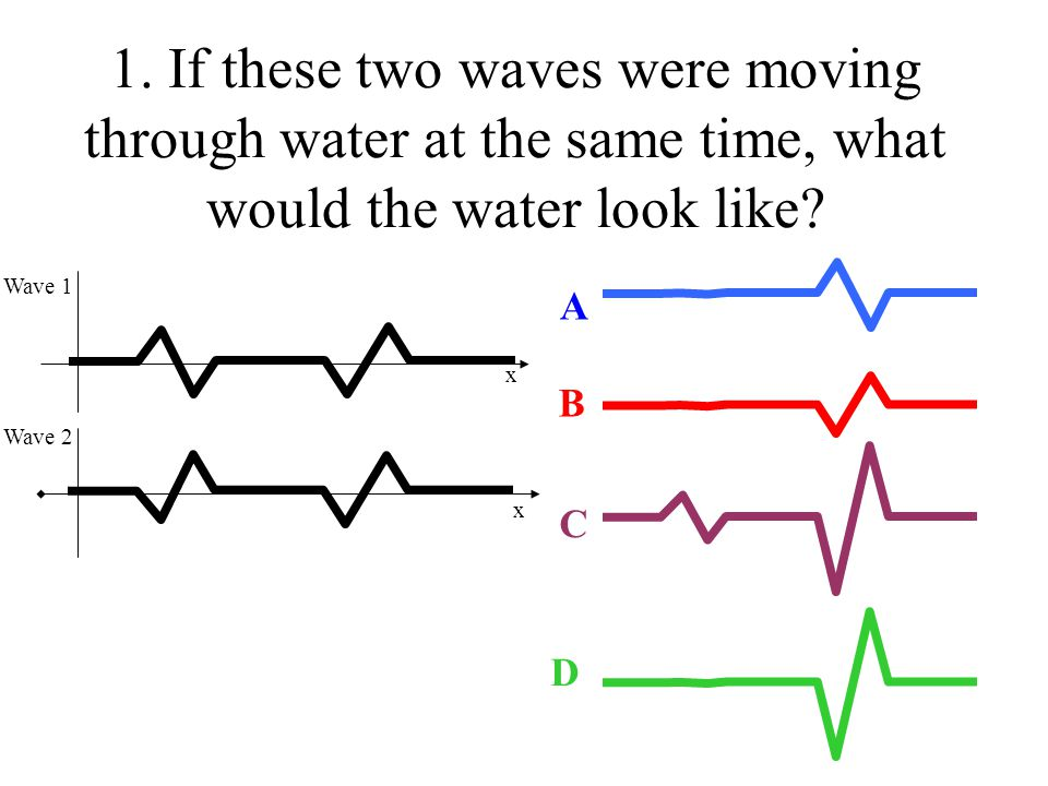 1. If these two waves were moving through water at the same time, what would the water look like