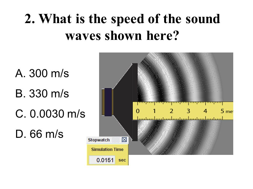 2. What is the speed of the sound waves shown here