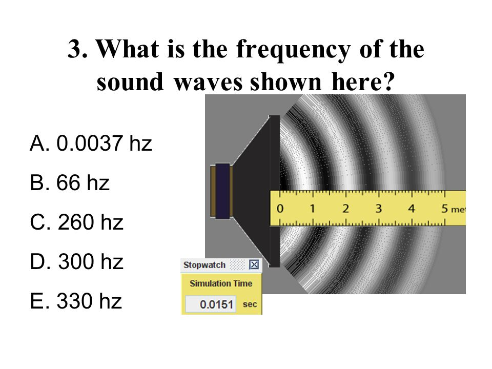 3. What is the frequency of the sound waves shown here