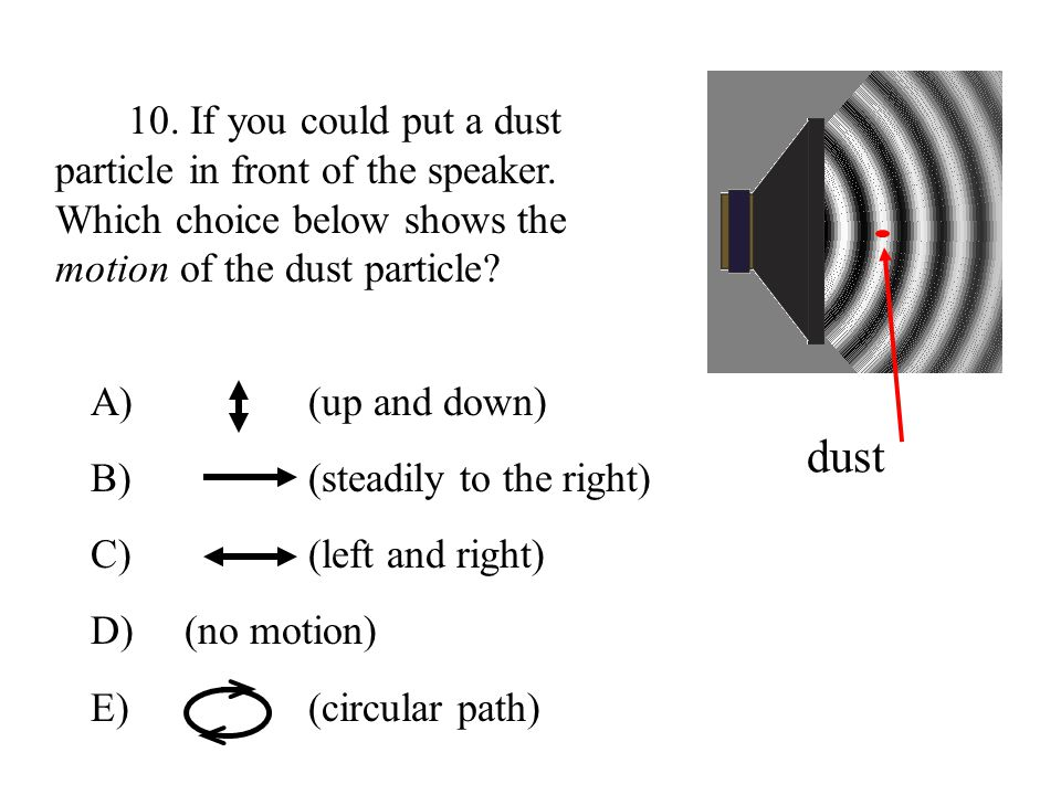 10. If you could put a dust particle in front of the speaker