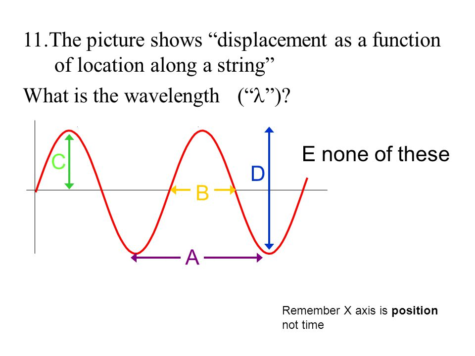 What is the wavelength (  )