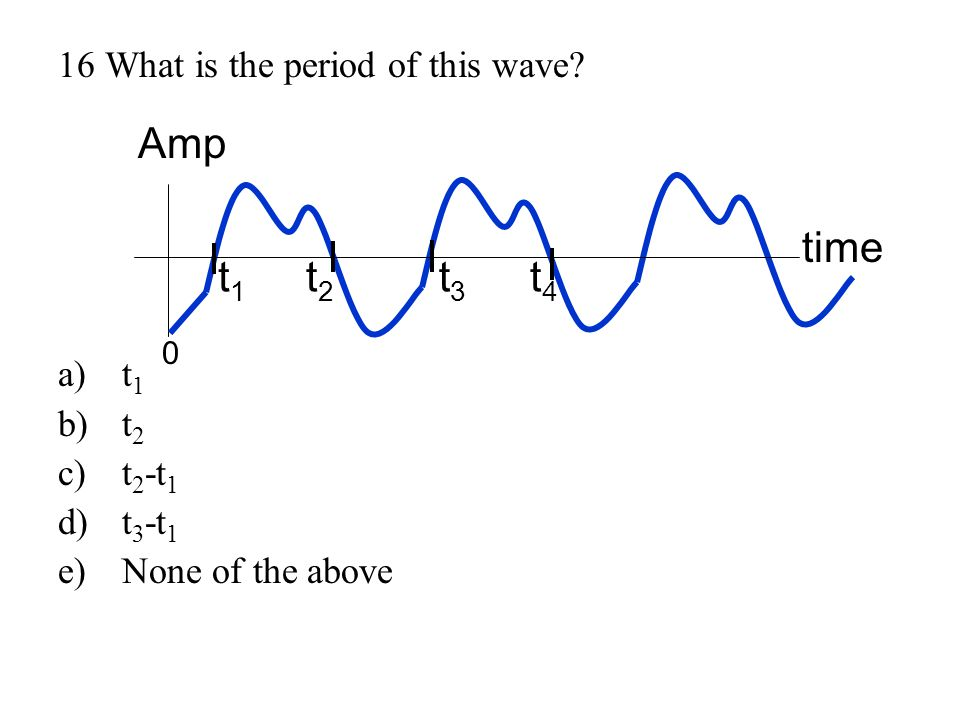 Amp time t1 t2 t3 t4 16 What is the period of this wave t1 t2 t2-t1