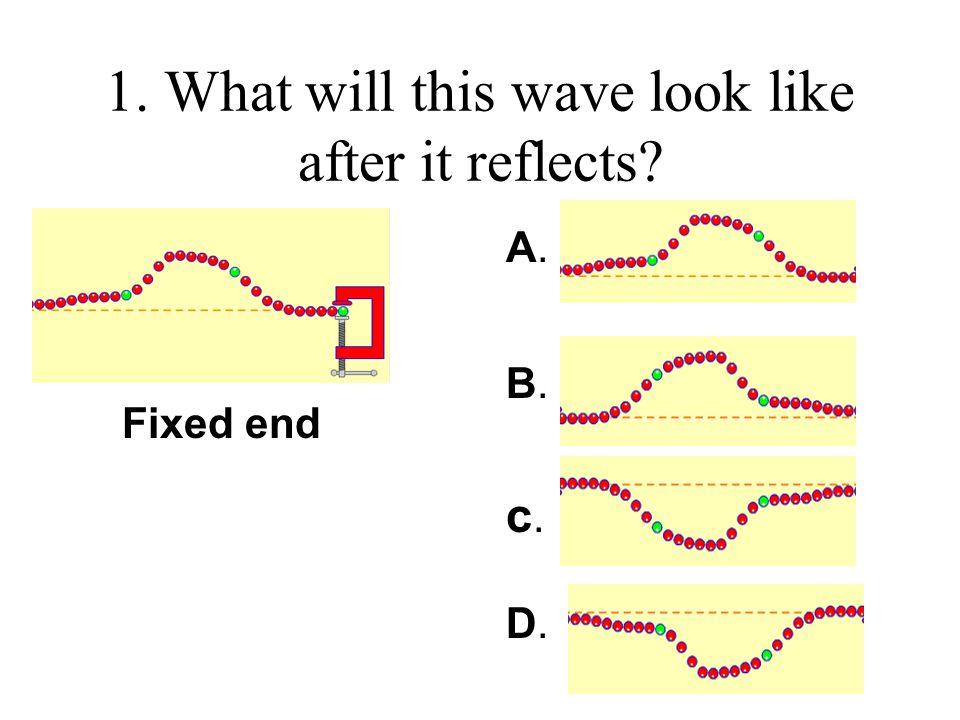 1. What will this wave look like after it reflects