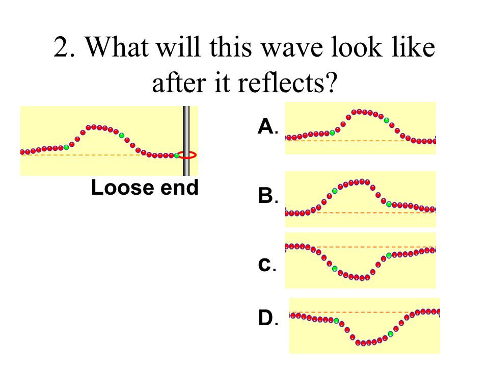 2. What will this wave look like after it reflects