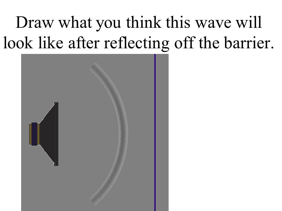 Draw what you think this wave will look like after reflecting off the barrier.