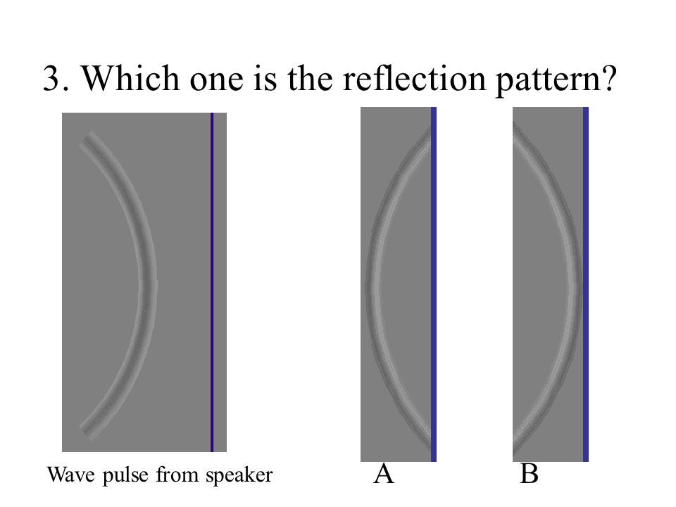 3. Which one is the reflection pattern
