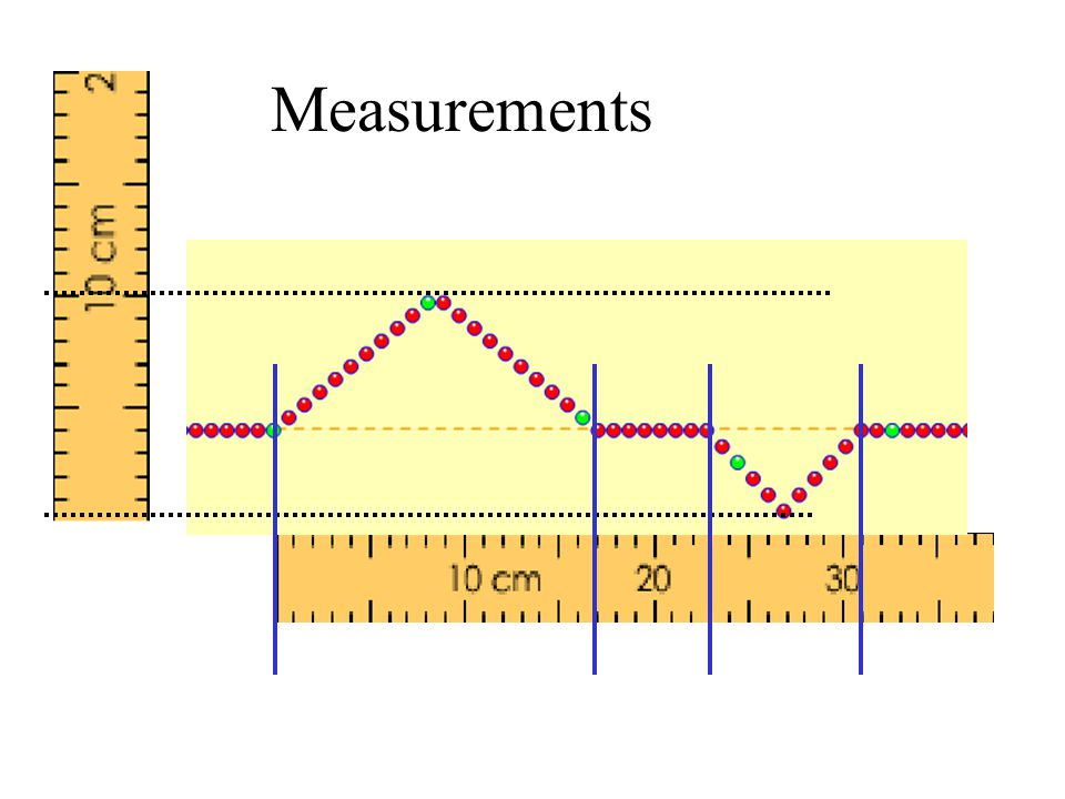Measurements May or may not use this slide and the next