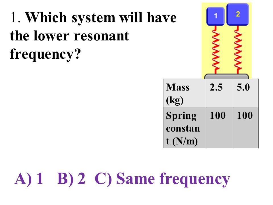 1. Which system will have the lower resonant frequency