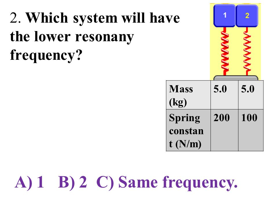 2. Which system will have the lower resonany frequency