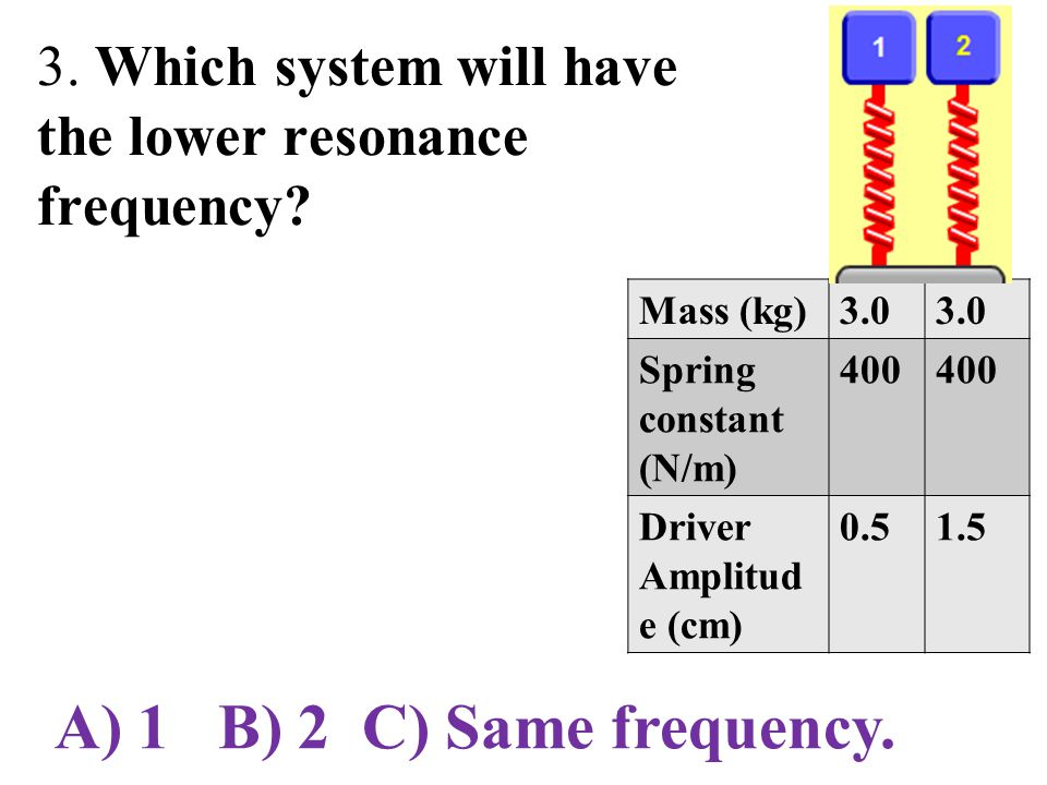 3. Which system will have the lower resonance frequency