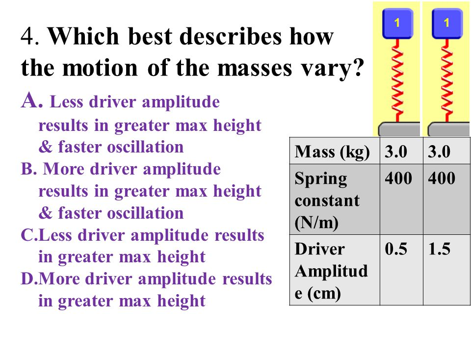 4. Which best describes how the motion of the masses vary