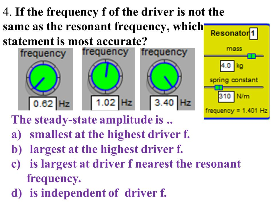 The steady-state amplitude is .. smallest at the highest driver f.