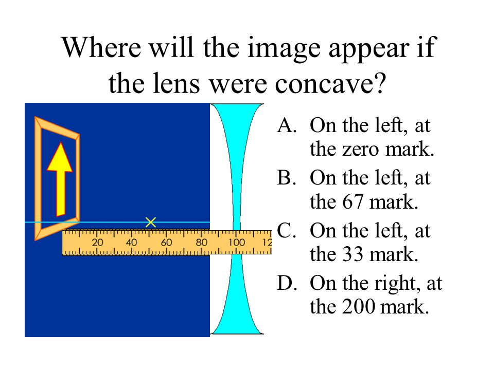 Where will the image appear if the lens were concave