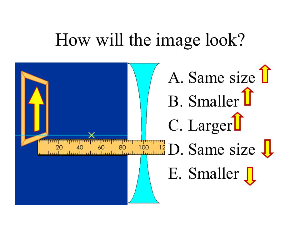 How will the image look Same size Smaller Larger
